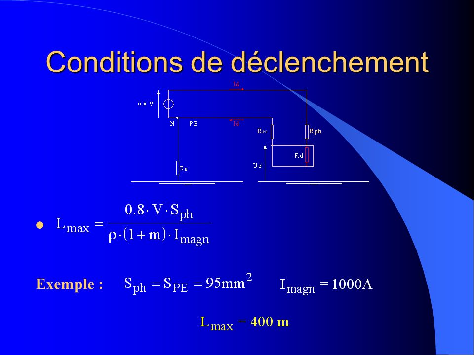 Conditions de déclenchement