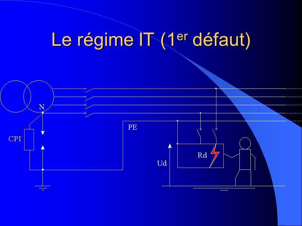 Le régime IT (1er défaut)