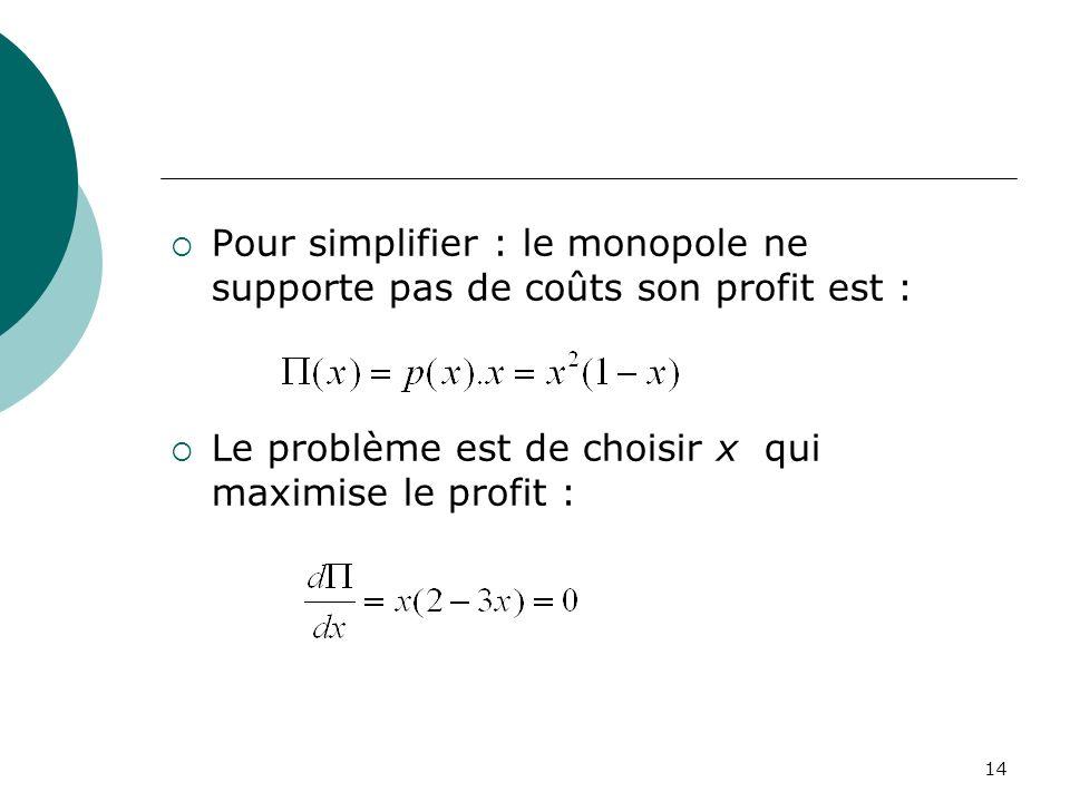 Pour simplifier : le monopole ne supporte pas de coûts son profit est :