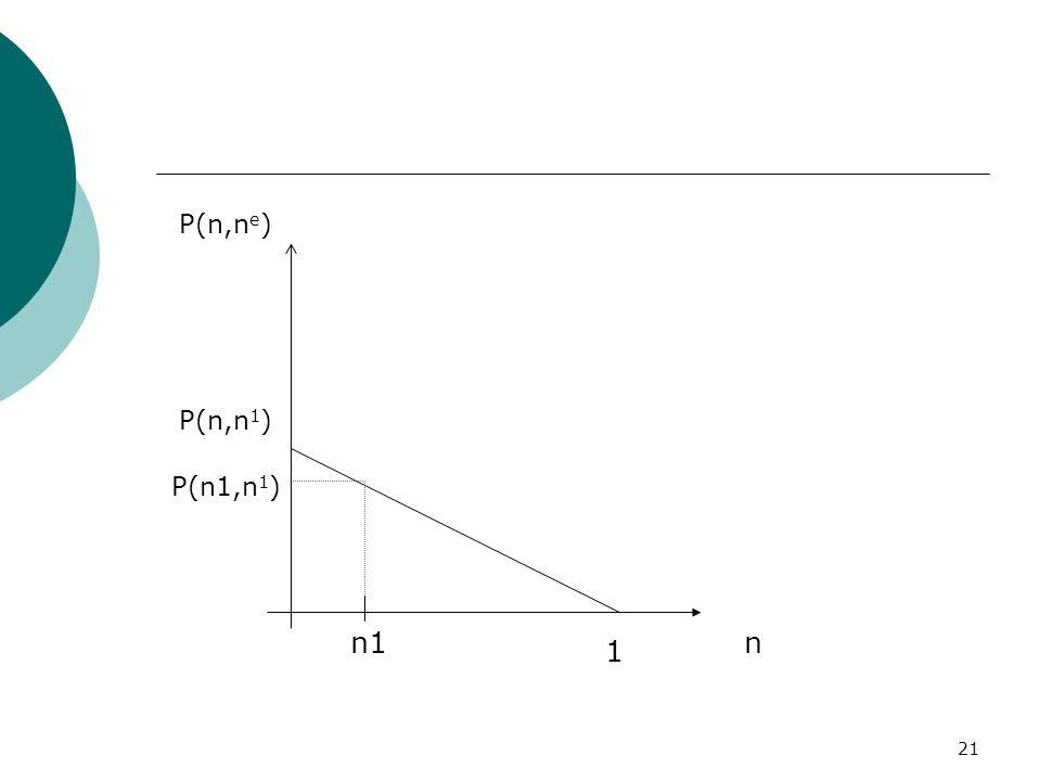 P(n,ne) P(n,n1) P(n1,n1) n1 n 1