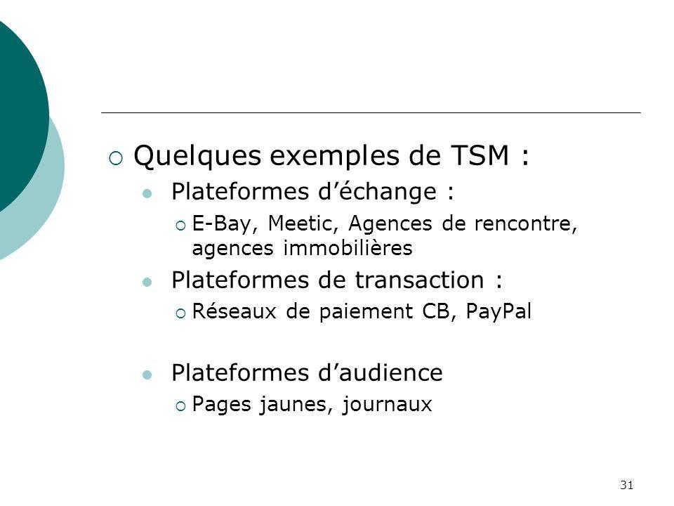Quelques exemples de TSM :