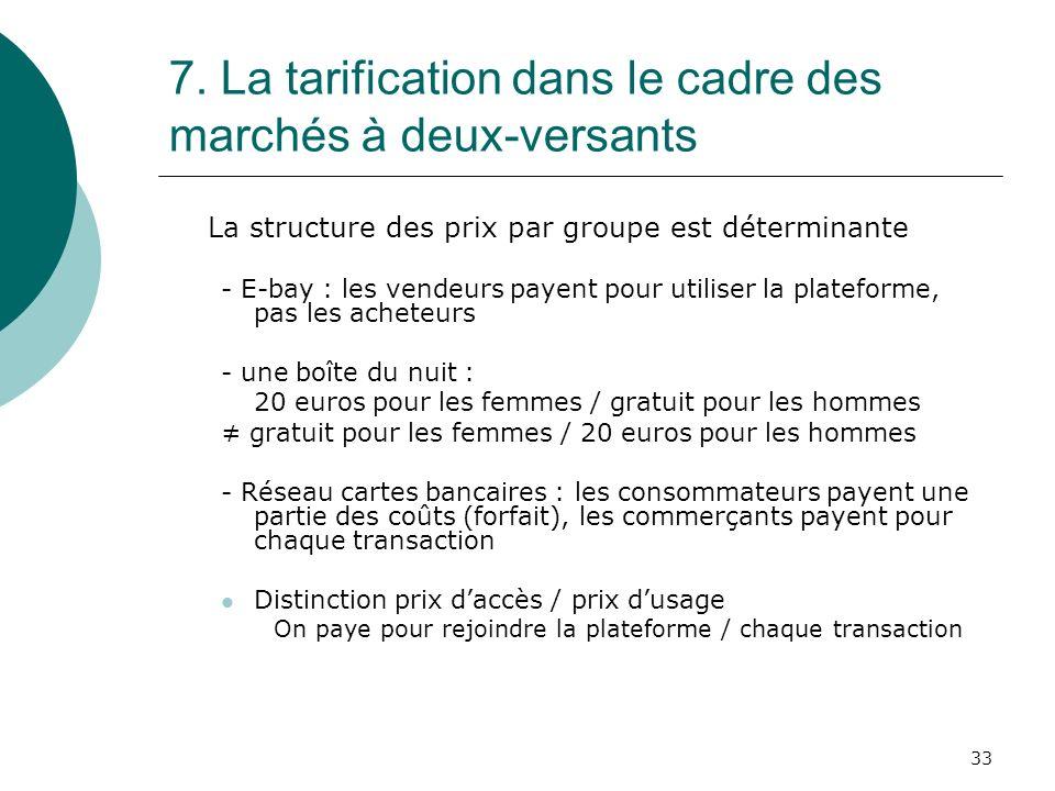 7. La tarification dans le cadre des marchés à deux-versants