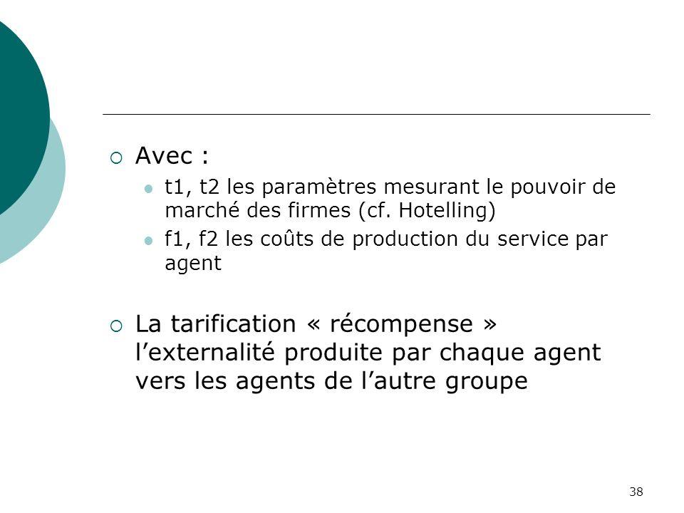 Avec : t1, t2 les paramètres mesurant le pouvoir de marché des firmes (cf. Hotelling) f1, f2 les coûts de production du service par agent.