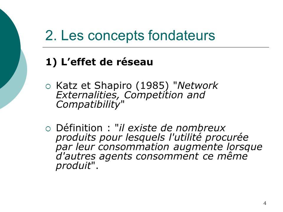2. Les concepts fondateurs