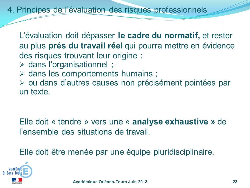 4. Principes de l'évaluation des risques professionnels