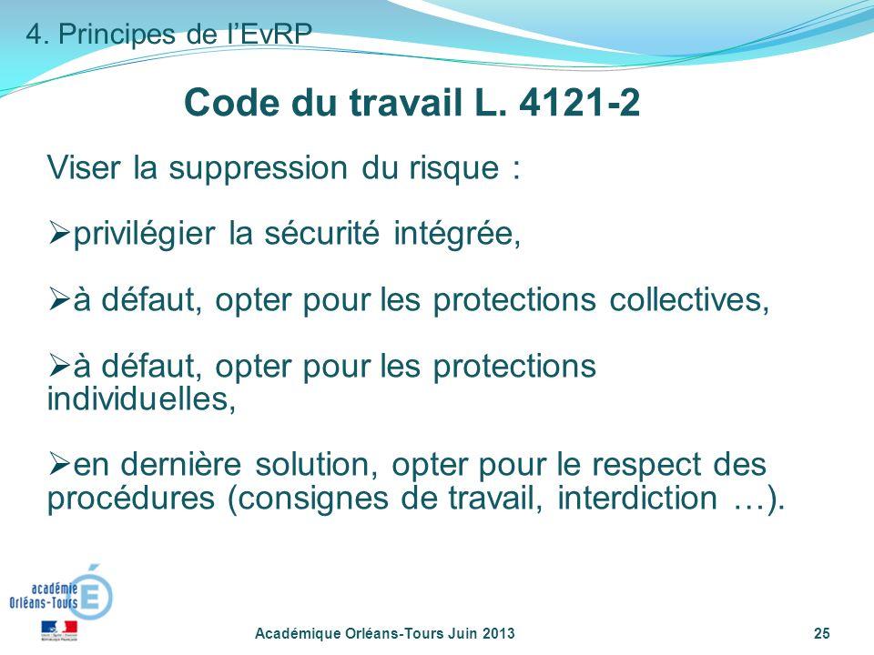 Code du travail L. 4121-2 Viser la suppression du risque :