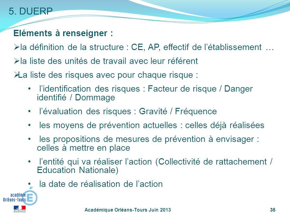 5. DUERP Eléments à renseigner :