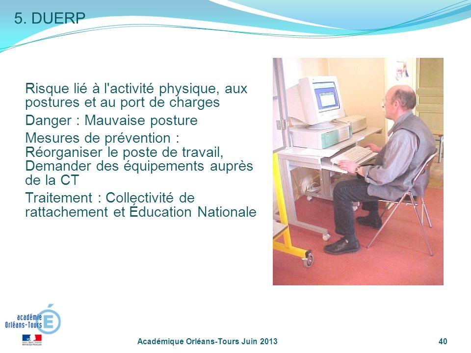 5. DUERP Risque lié à l activité physique, aux postures et au port de charges. Danger : Mauvaise posture.