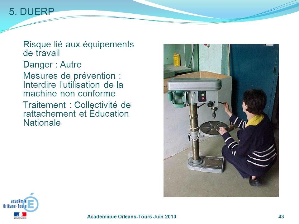 5. DUERP Risque lié aux équipements de travail Danger : Autre
