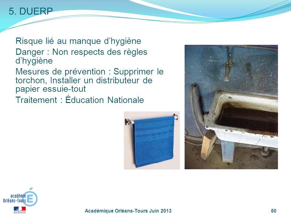 5. DUERP Risque lié au manque d'hygiène