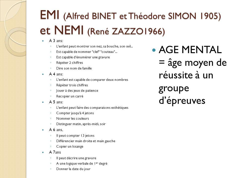 EMI (Alfred BINET et Théodore SIMON 1905) et NEMI (René ZAZZO1966)