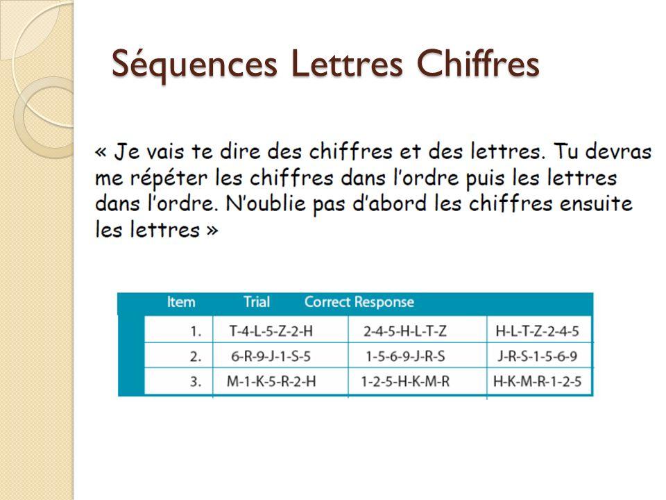 Séquences Lettres Chiffres