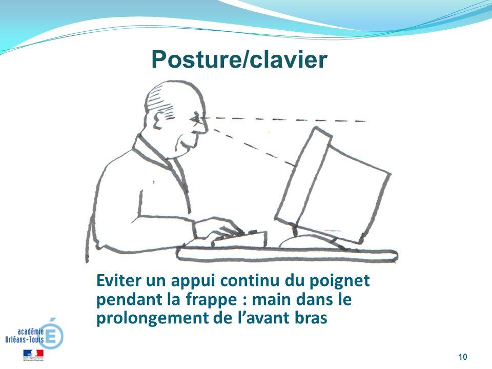 Posture/clavierEviter un appui continu du poignet pendant la frappe : main dans le prolongement de l'avant bras.