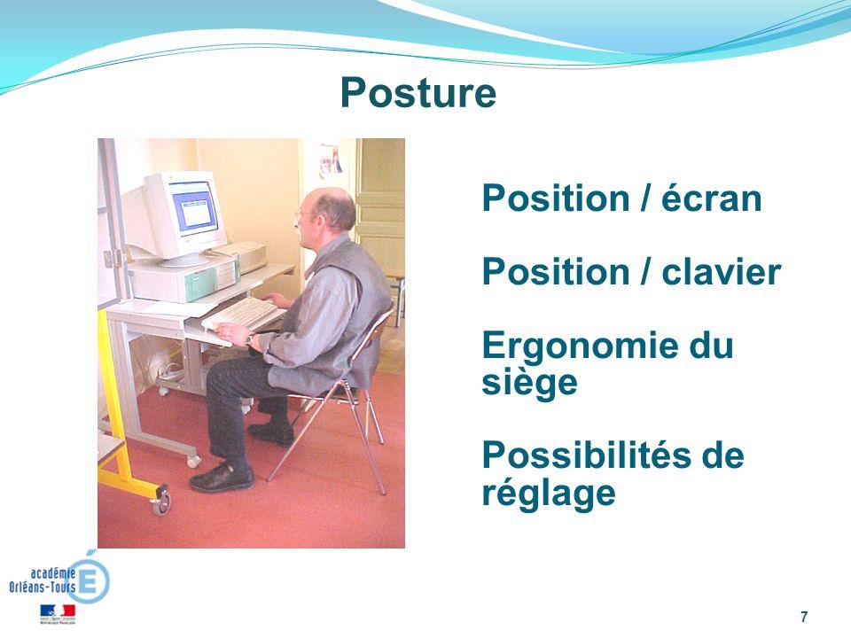 Posture Position / écran Position / clavier Ergonomie du siège