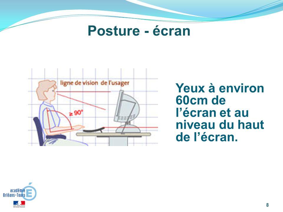 Posture - écran Yeux à environ 60cm de l'écran et au niveau du haut de l'écran.