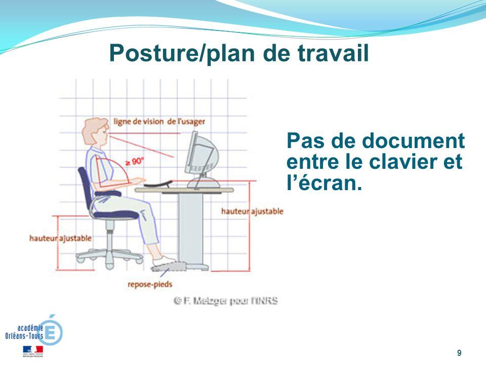 Posture/plan de travail