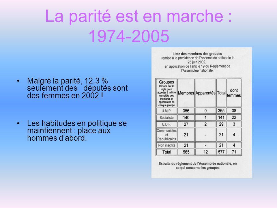 La parité est en marche : 1974-2005