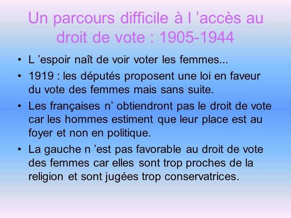 Un parcours difficile à l 'accès au droit de vote : 1905-1944