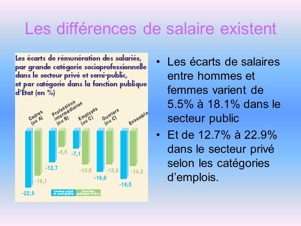 Les différences de salaire existent
