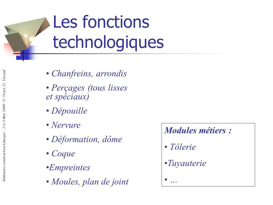 Les fonctions technologiques
