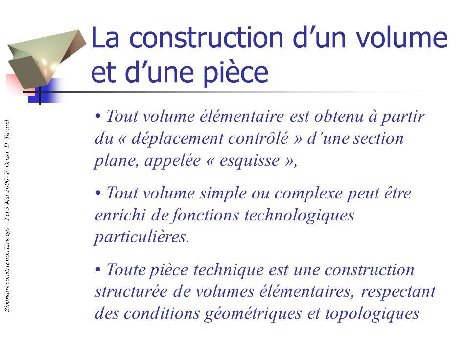 La construction d'un volume et d'une pièce