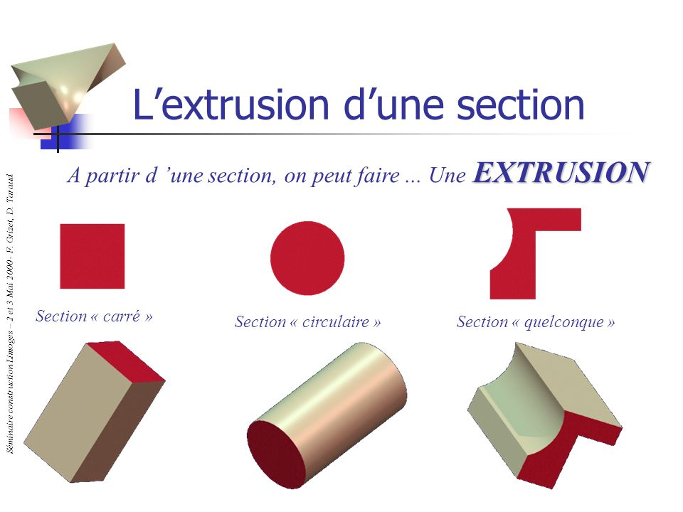 L'extrusion d'une section
