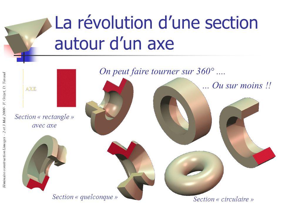 La révolution d'une section autour d'un axe