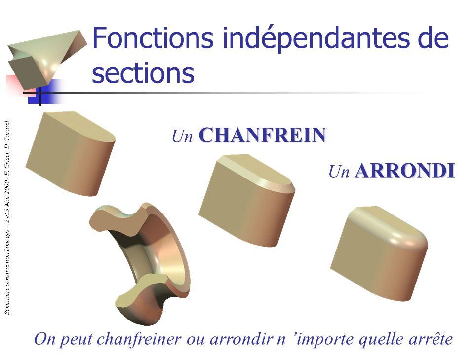 Fonctions indépendantes de sections