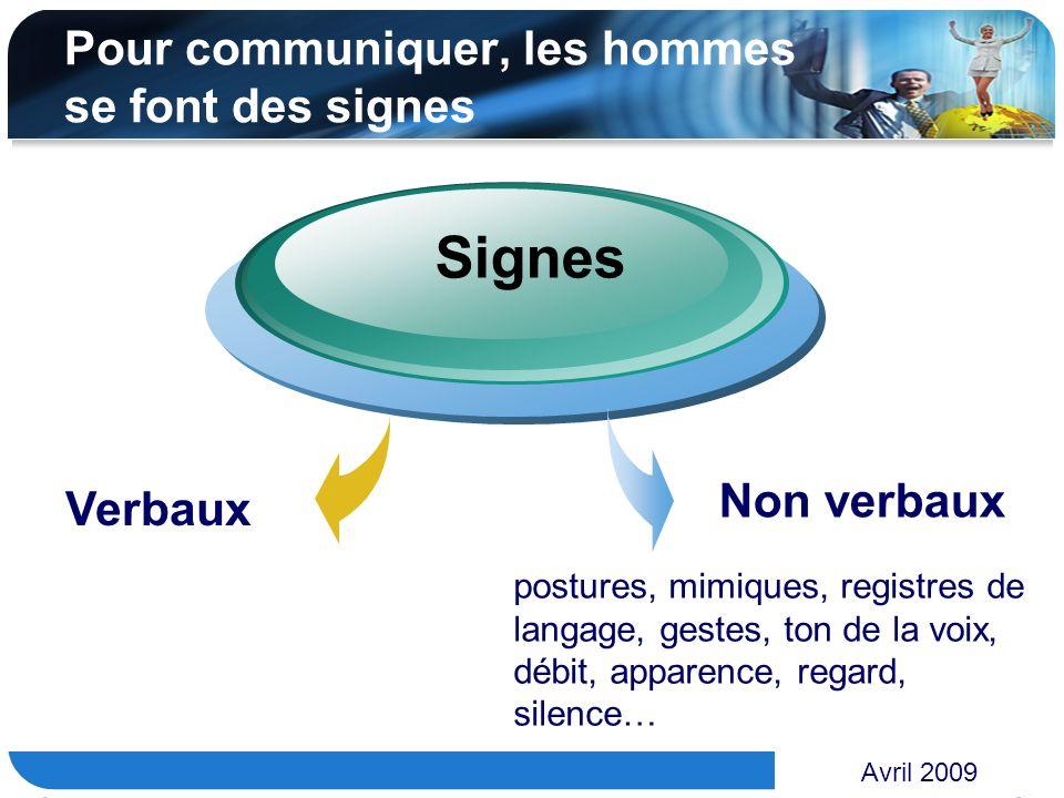 Pour communiquer, les hommes se font des signes
