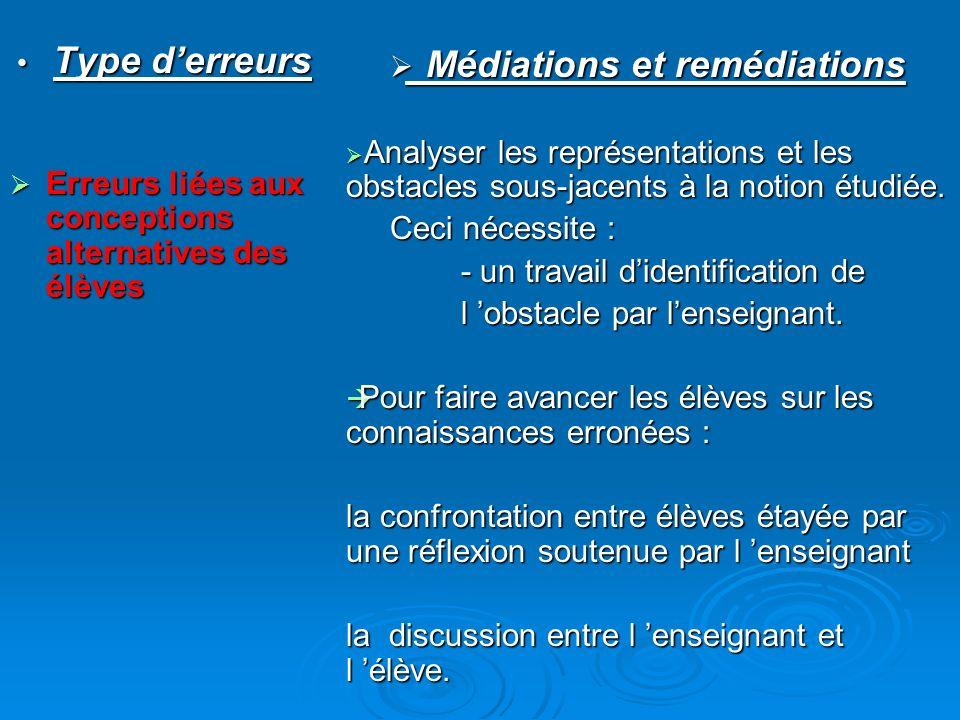 Médiations et remédiations