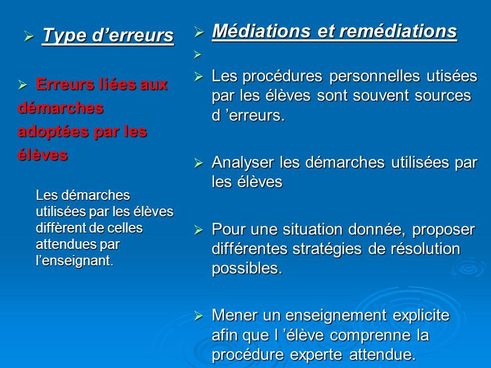 Médiations et remédiations Type d'erreurs