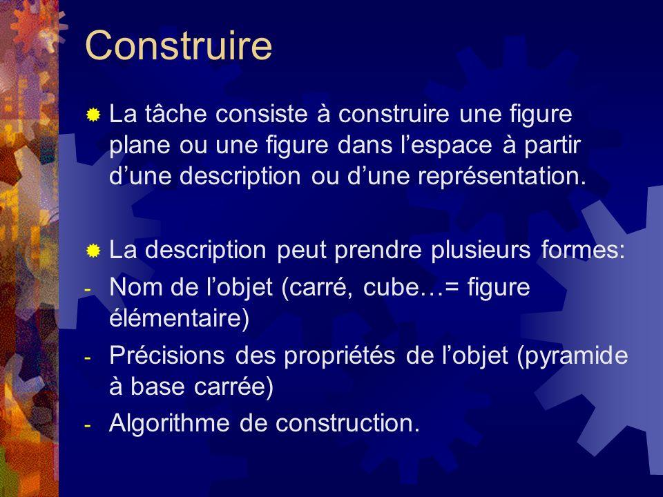 Construire La tâche consiste à construire une figure plane ou une figure dans l'espace à partir d'une description ou d'une représentation.