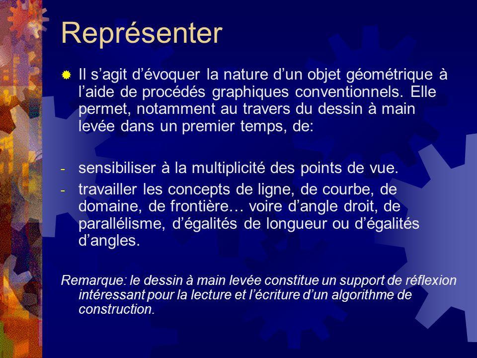 Représenter