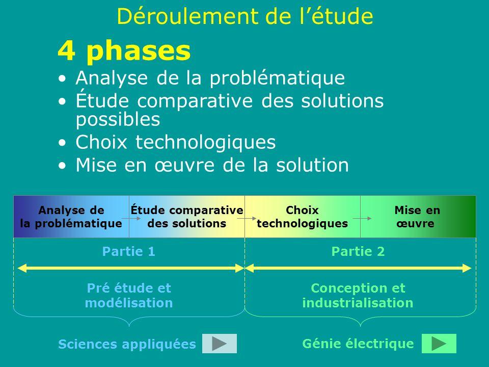 Pré étude et modélisation Conception et industrialisation
