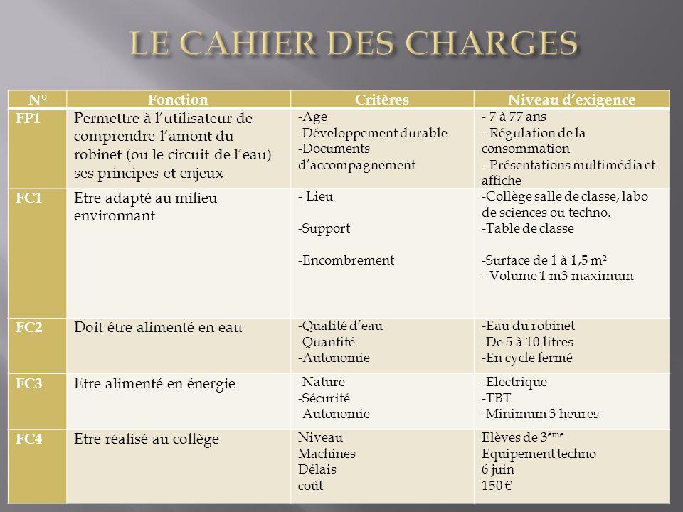 LE CAHIER DES CHARGES N° Fonction Critères Niveau d'exigence FP1