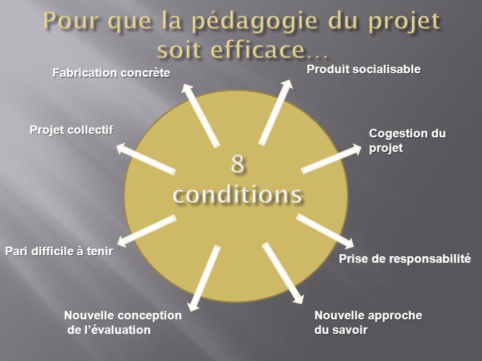 Pour que la pédagogie du projet soit efficace…