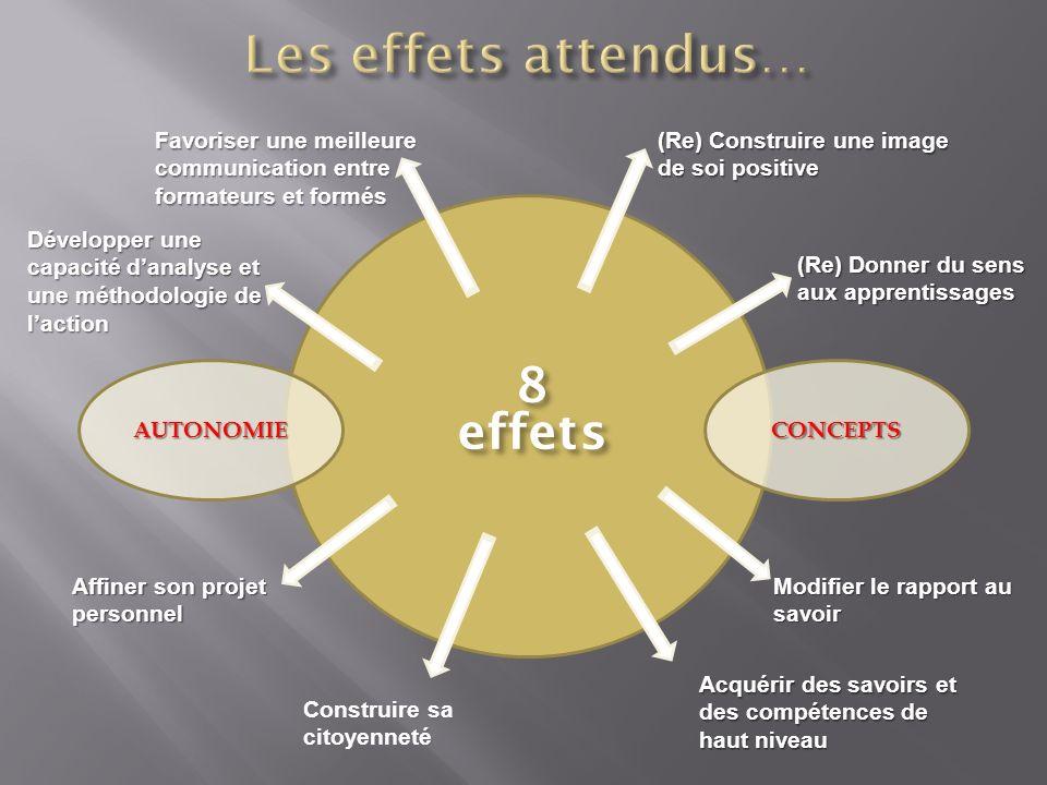 Les effets attendus… 8 effets
