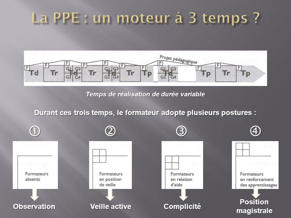 La PPE : un moteur à 3 temps