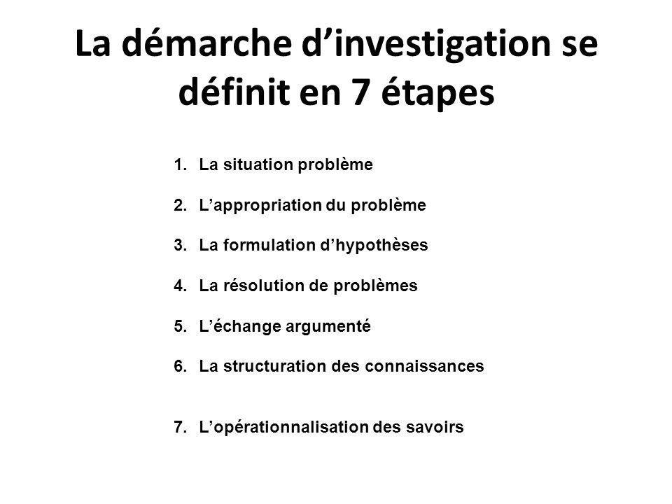 La démarche d'investigation se définit en 7 étapes