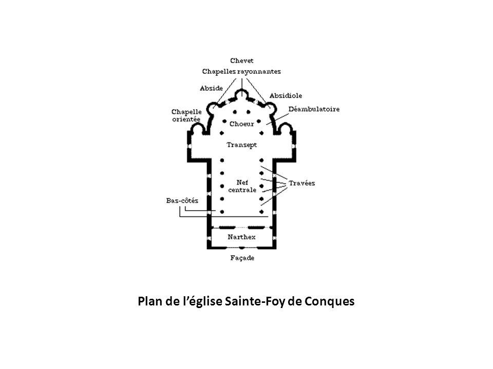Plan de l'église Sainte-Foy de Conques