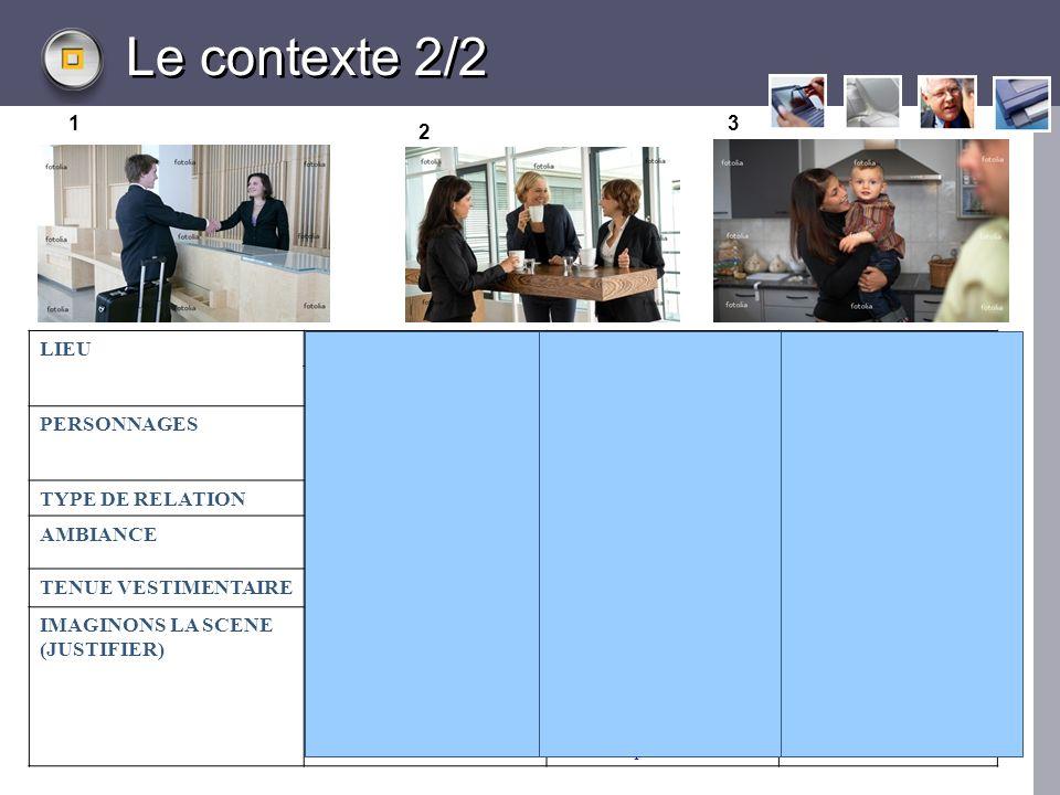 Le contexte 2/2 1 3 2 LIEU PHOTO 1 PHOTO 2 PHOTO 3 PERSONNAGES