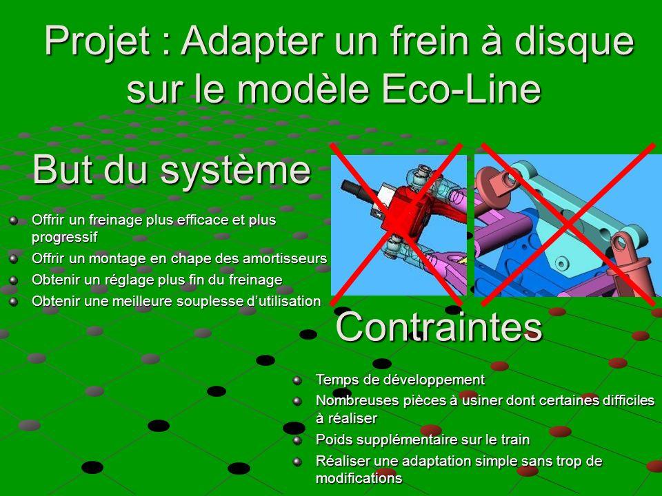 Projet : Adapter un frein à disque sur le modèle Eco-Line