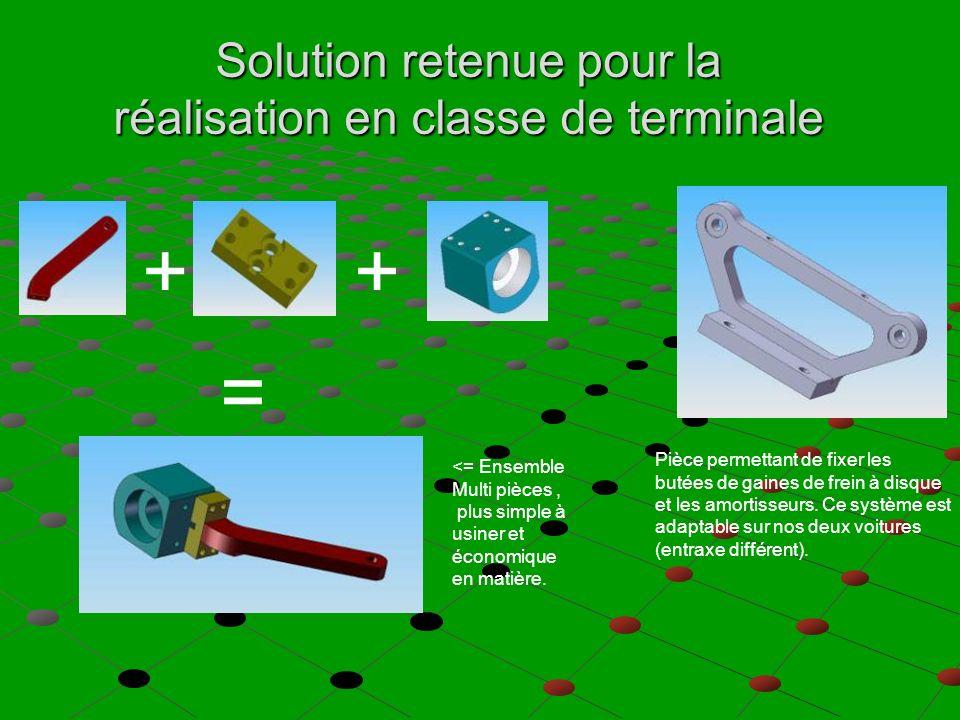 Solution retenue pour la réalisation en classe de terminale