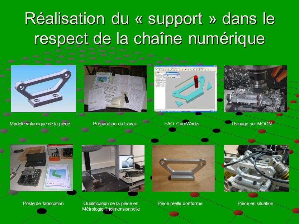 Réalisation du « support » dans le respect de la chaîne numérique
