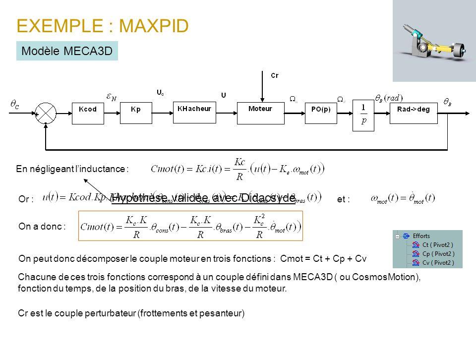 EXEMPLE : MAXPID Modèle MECA3D Hypothèse validée avec Didacsyde