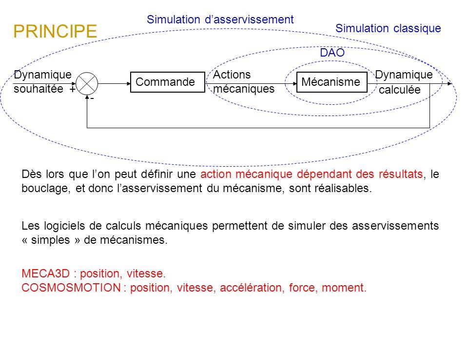 PRINCIPE Simulation d'asservissement Simulation classique DAO