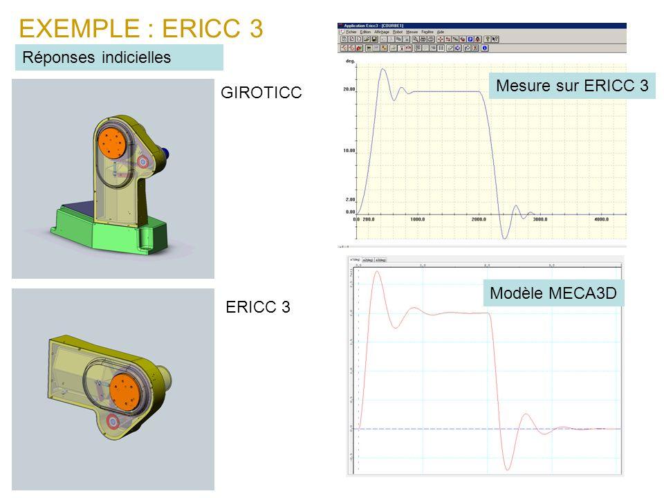 EXEMPLE : ERICC 3 Réponses indicielles Mesure sur ERICC 3 GIROTICC