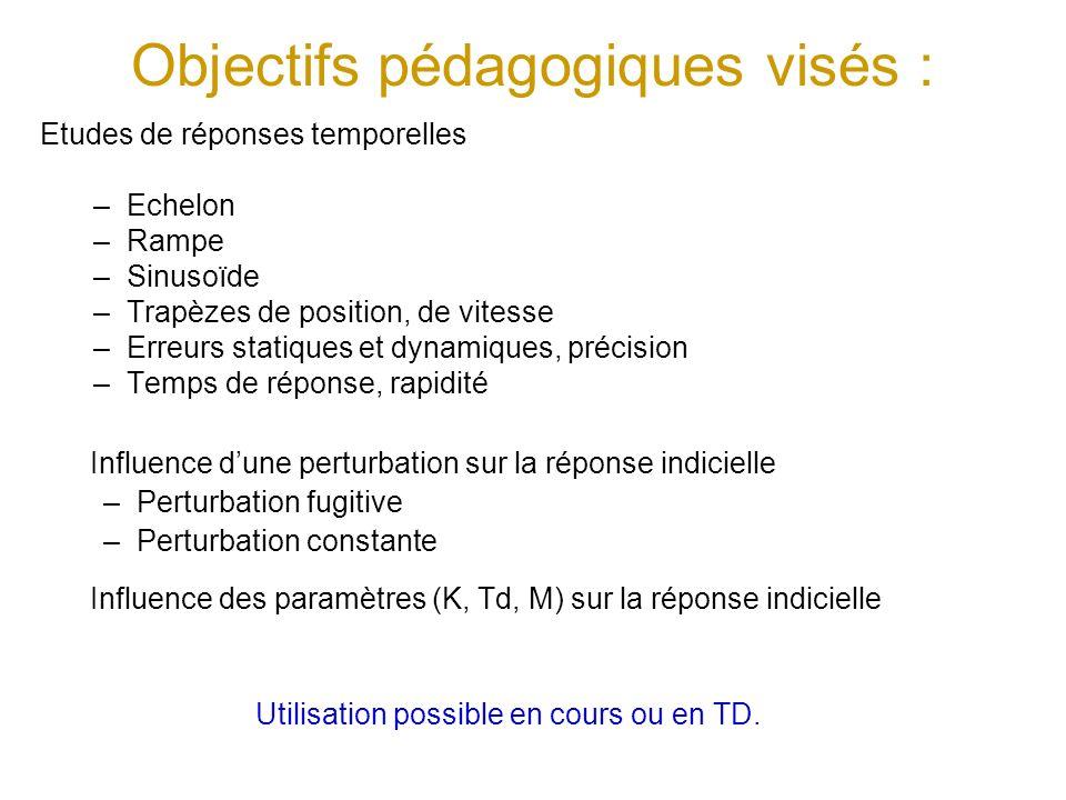 Objectifs pédagogiques visés :
