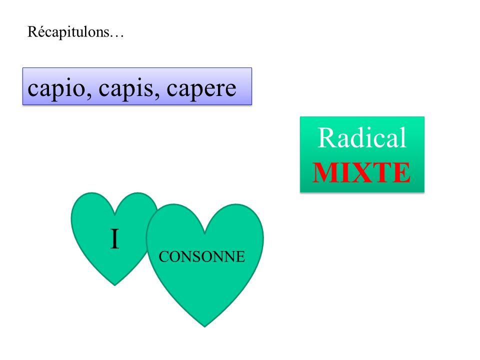 Récapitulons… capio, capis, capere Radical MIXTE I CONSONNE