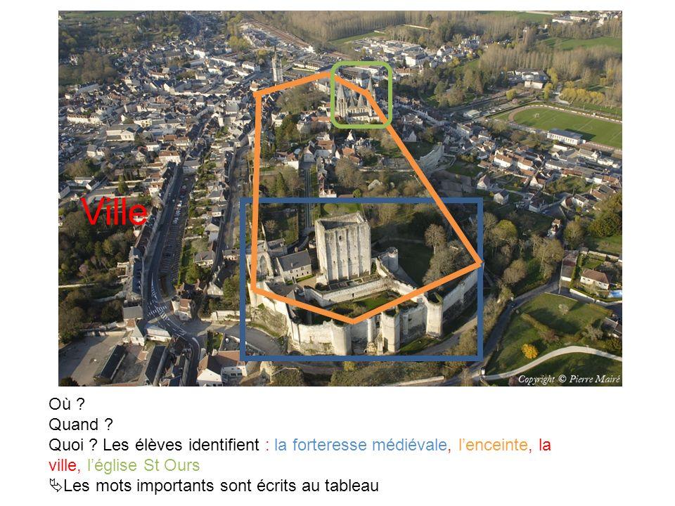 Ville Où Quand Quoi Les élèves identifient : la forteresse médiévale, l'enceinte, la ville, l'église St Ours.